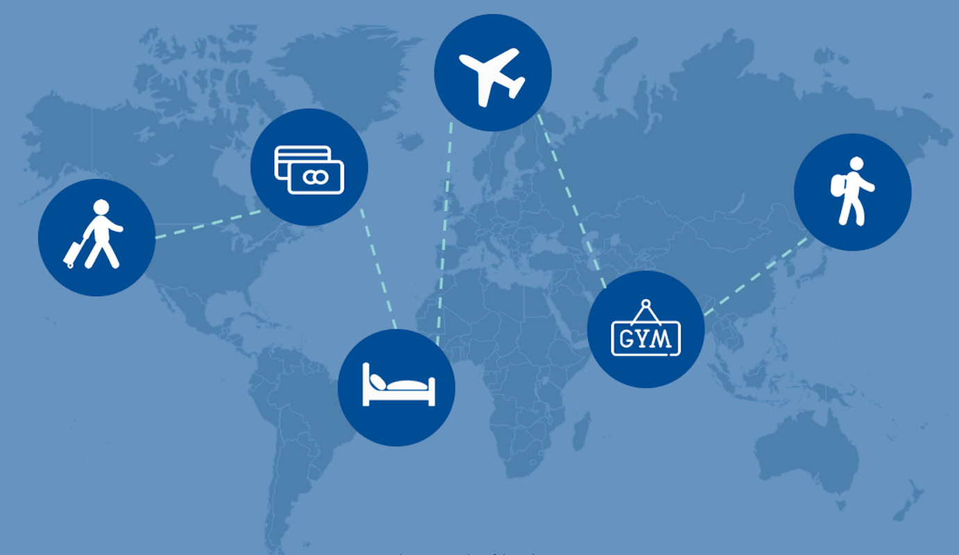 Travel, gyms, platforms, and the sharing economy - TrainAway
